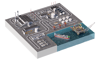 Oil & gaz